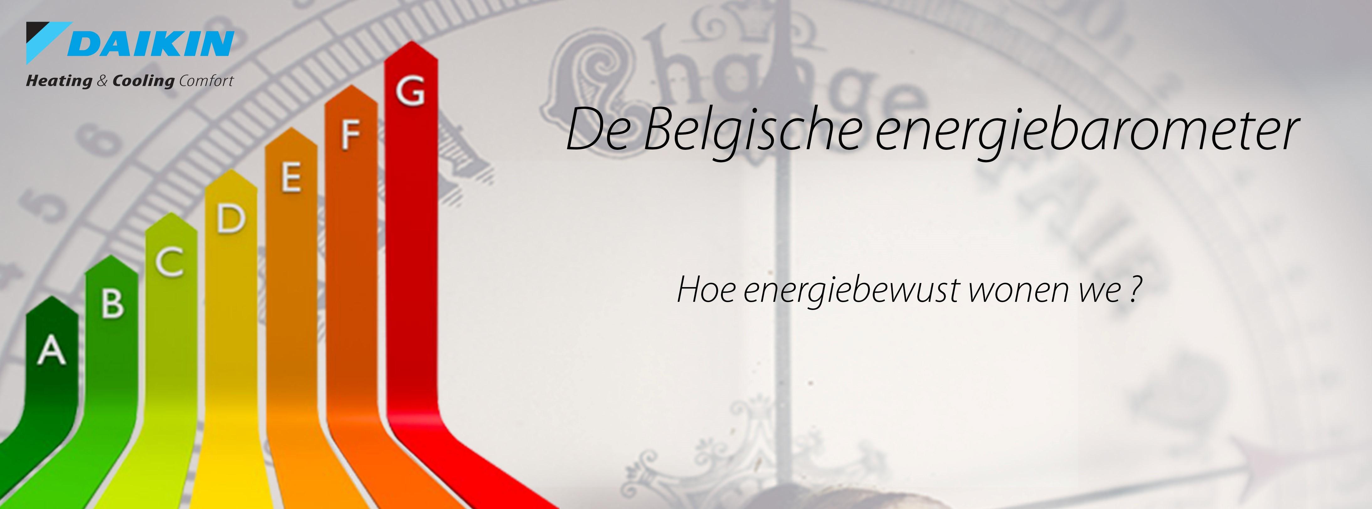 De belgische energiebarometer
