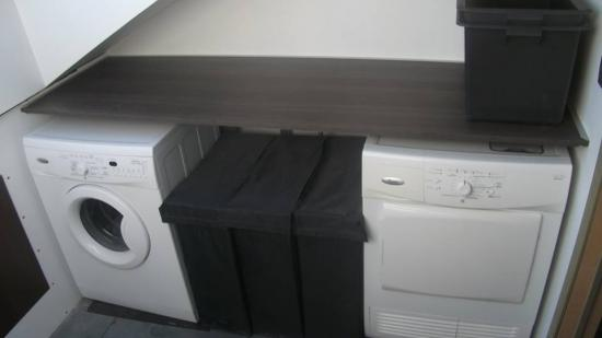 Voorbeeld inrichting wasplaats