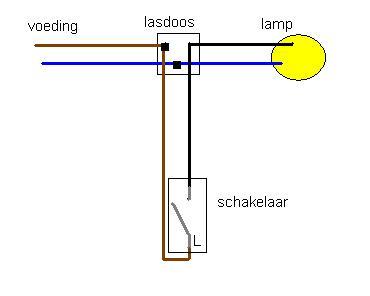 Licht aansluiten met schakelaar