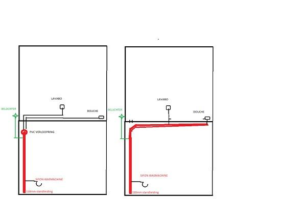Steenstrips In Badkamer ~ Nieuwe standleiding +afvoeren voor badkamer  Bouwinfo