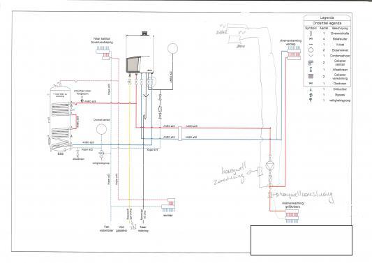 schema atag   boiler