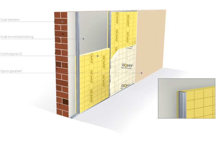 Isolatie Badkamer Muur : Premie voor het isoleren van een buitenmuur bouwinfo