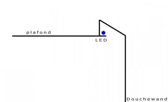 indirecte verlichting, hoe best opbouwen  Bouwinfo