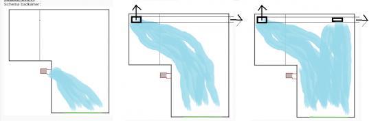 Ventilatie badkamer | Bouwinfo